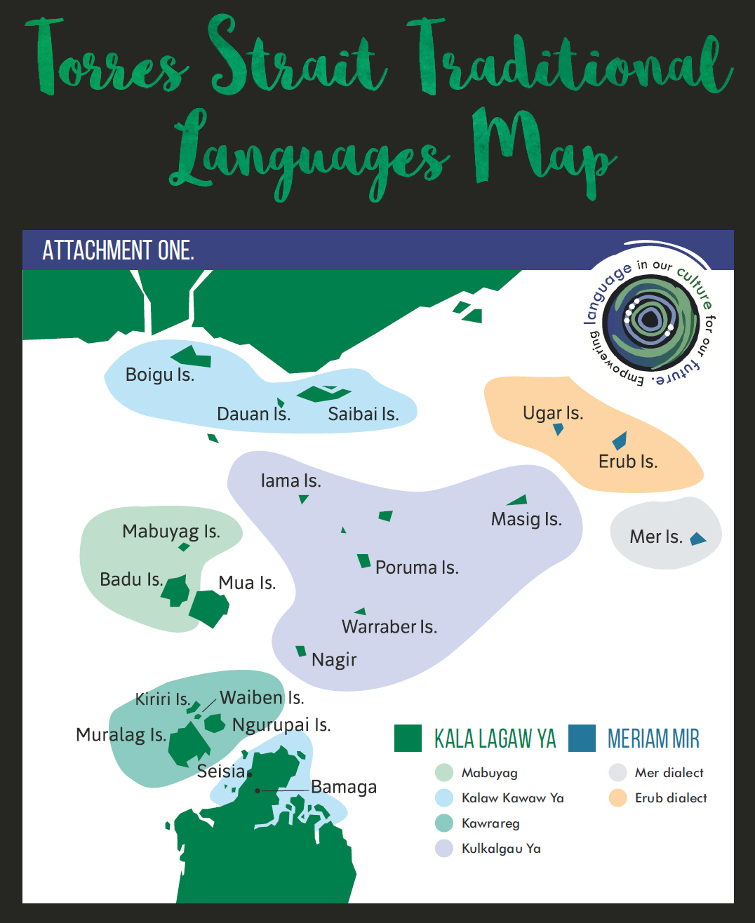 Languagemap